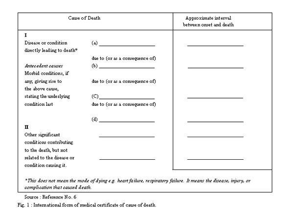 Death Certificate Death Certificate Online
